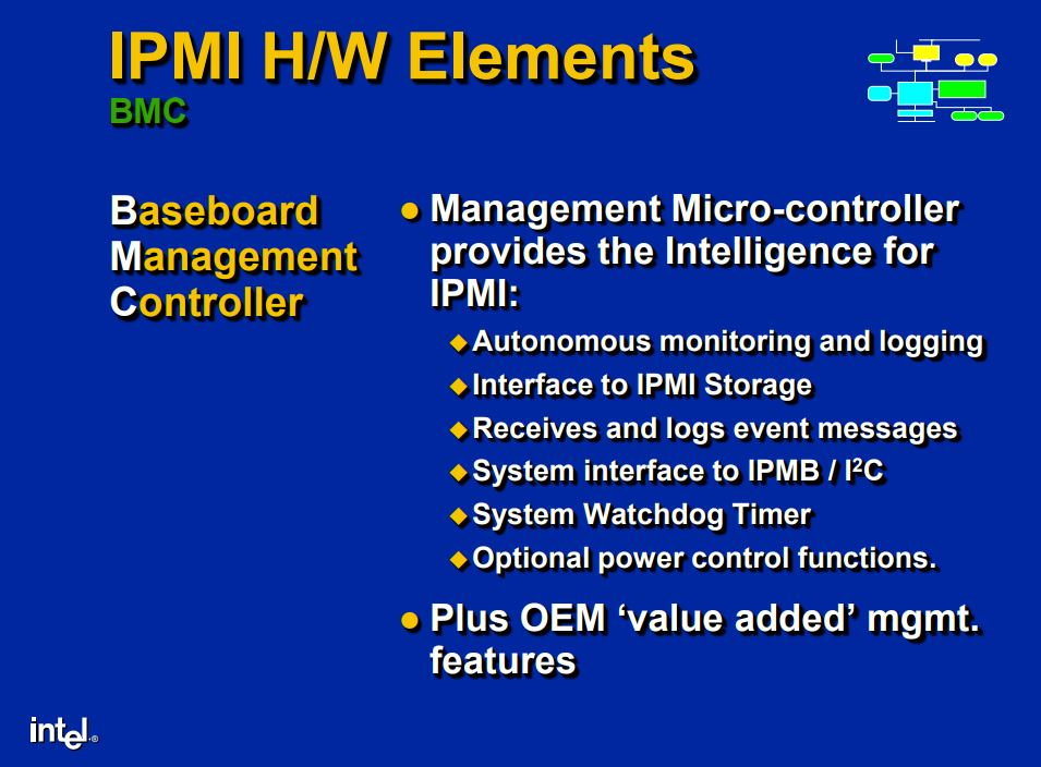 Intel IPMI V1 September 1998 BMC