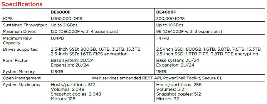 Lenovo ThinkSystem DE Series Specs