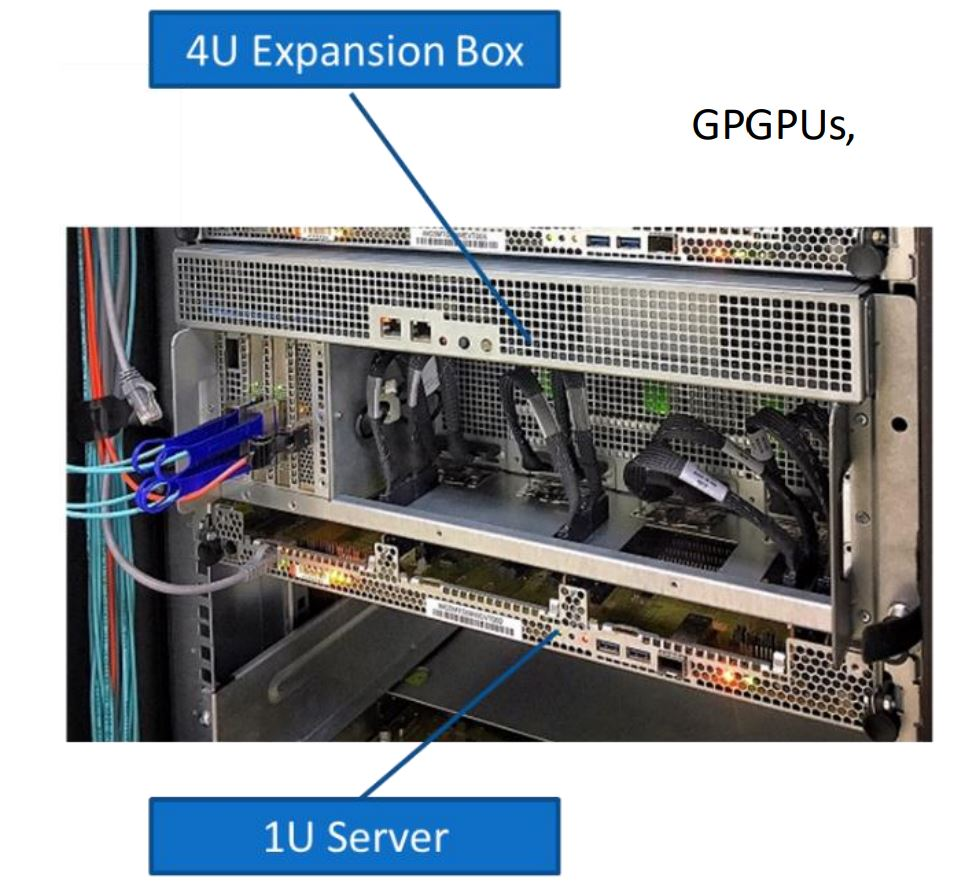 Microsoft HGX 1 Cabled To A 1U Server