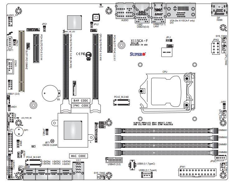 Supermicro X11SCA F Diagram
