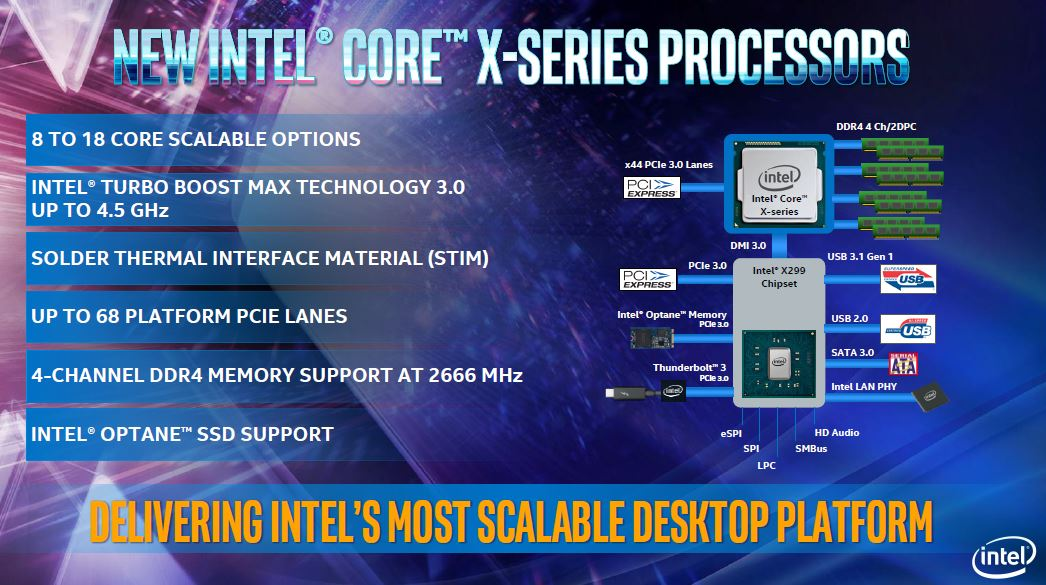 2018 Intel Core X Series Refresh Highlights