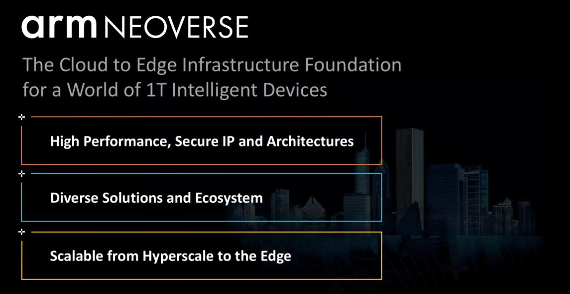 Arm Neoverse Overview