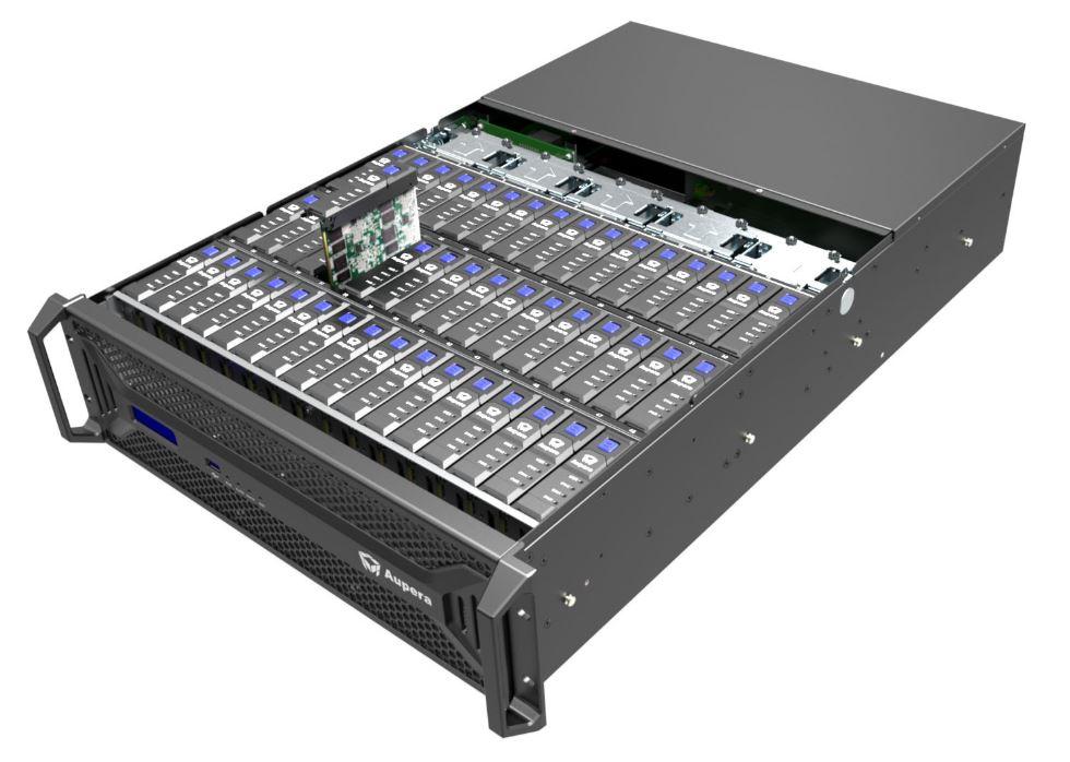 Aupera AUP2603 48x Xilinx FPGA Video Transcoding and Analytics