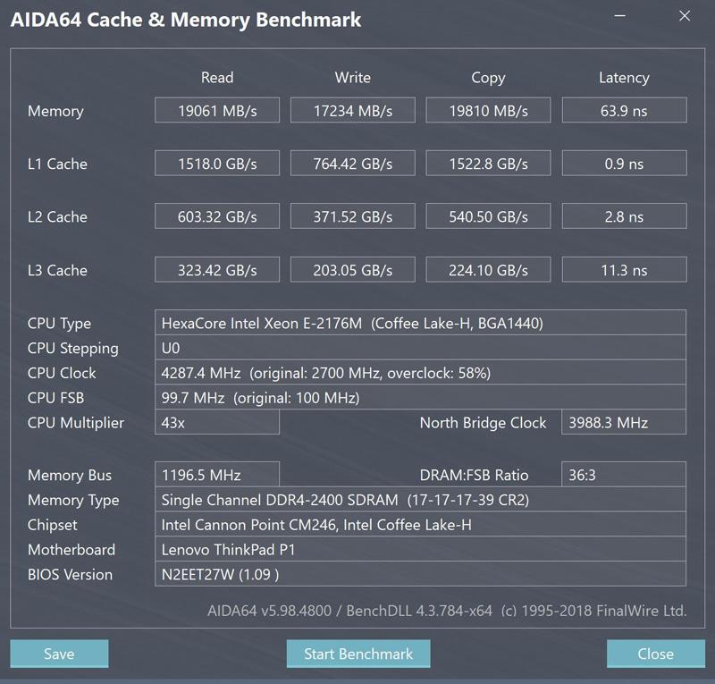Lenovo ThinkPad P1 AIDA64 Memory