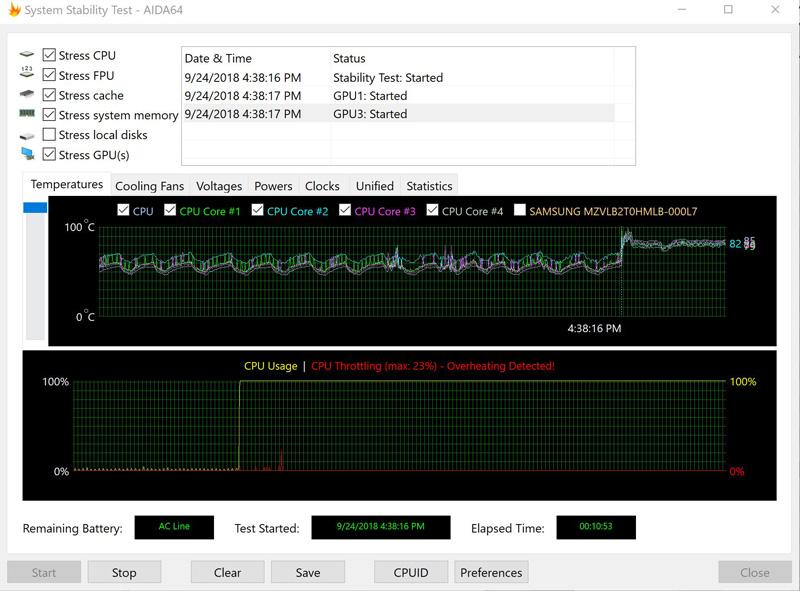 Lenovo ThinkPad P1 AIDA64 Stability Test