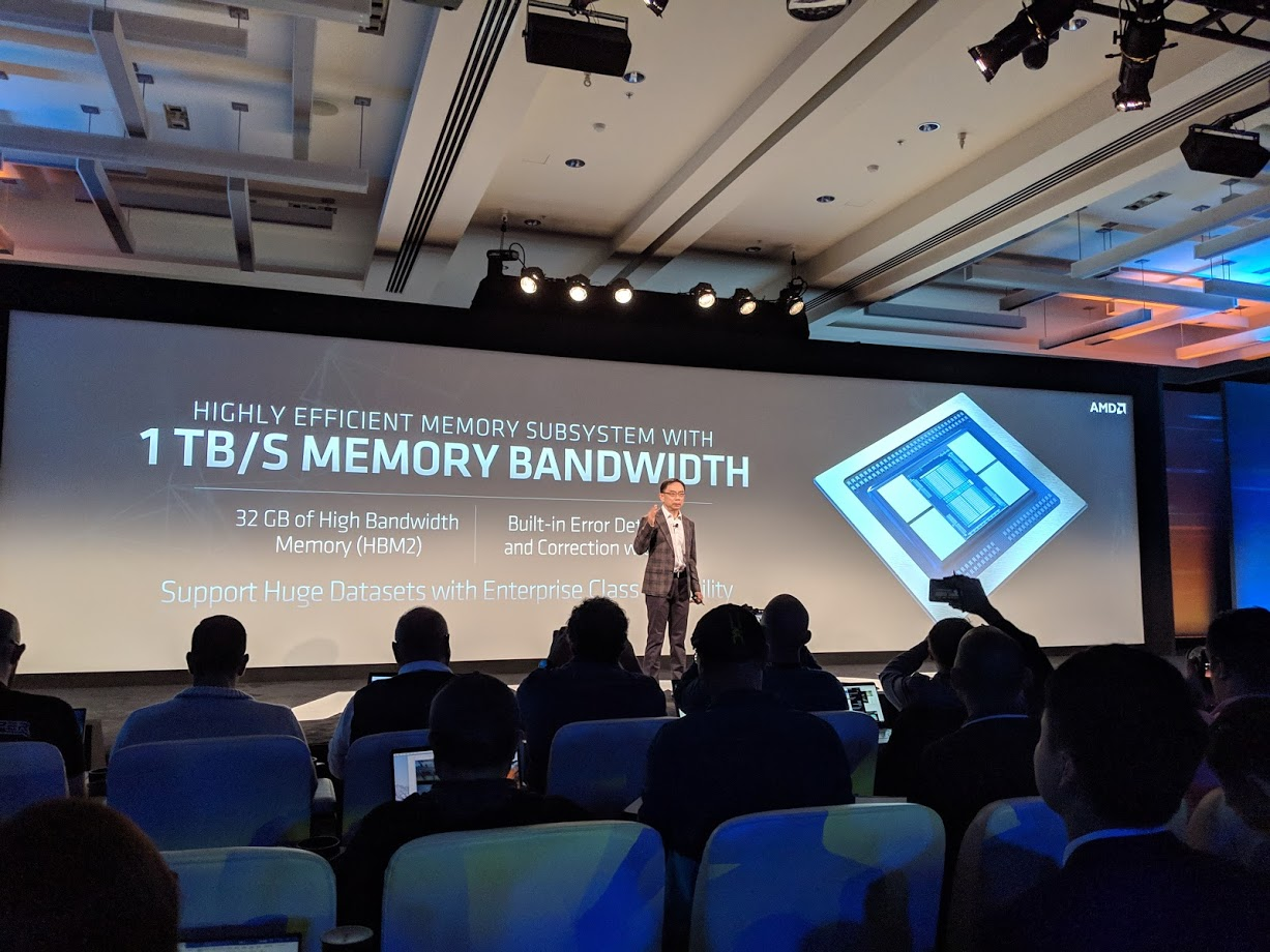 AMD Radeon Instinct MI60 32GB And 1TBps Bandwidth