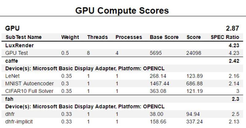 AMD Radeon Pro WX 8200 SPECworkstation 3 GPU Compute Scores
