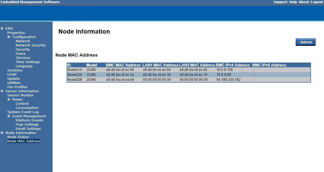 Gigabyte H261 Z60 CMC Node MAC Address