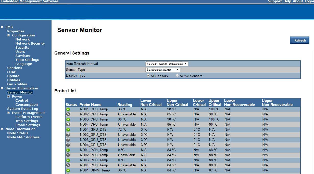 Gigabyte H261 Z60 CMC Sensors