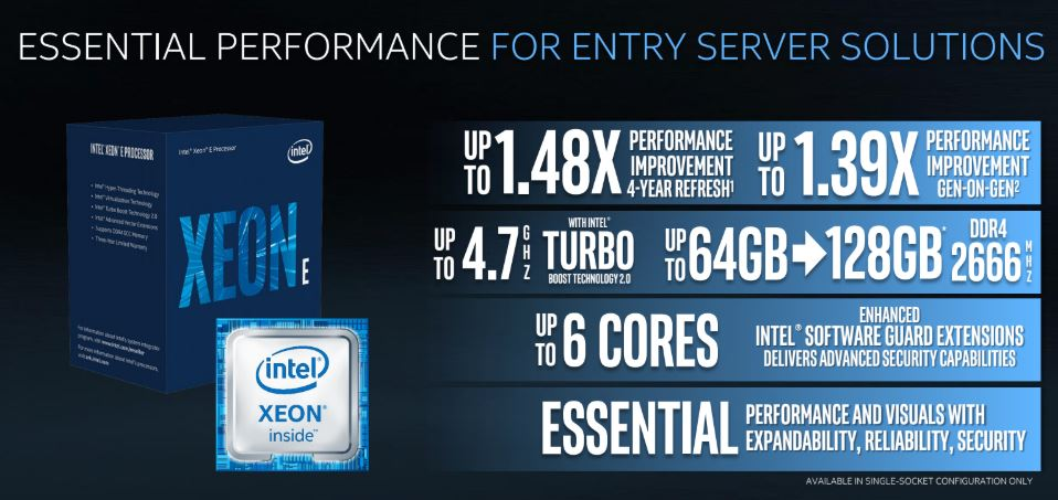 Intel Xeon E 2100 Platform Overview For Entry Servers