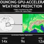 NVIDIA SC18 Weather Prediction Announcement