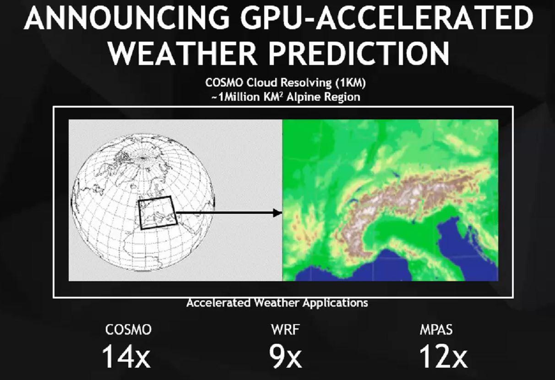 NVIDIA SC18 Weather Prediction Announcement