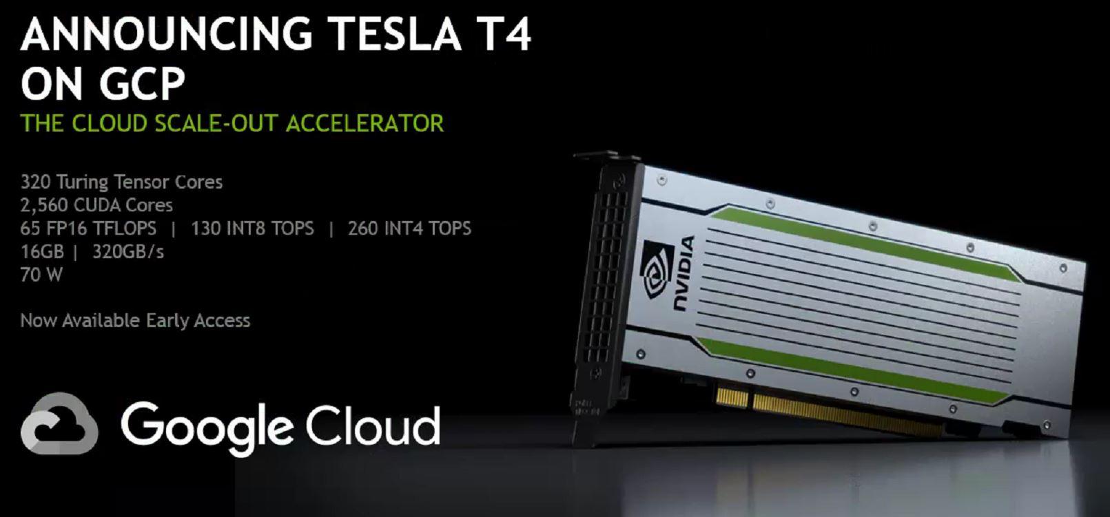NVIDIA Tesla T4 In GCP