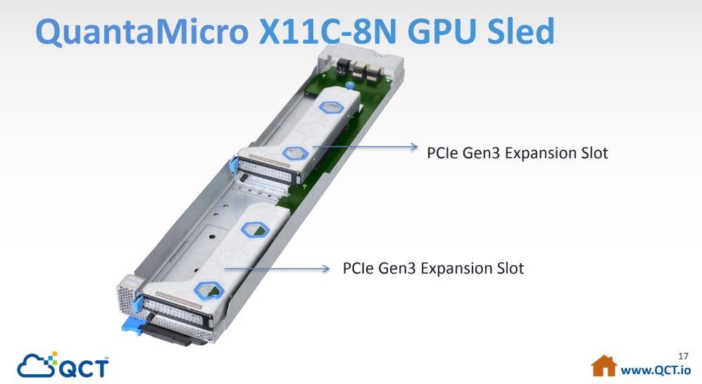 QCT QuantaMicro X11C 8N Microserver GPU Node