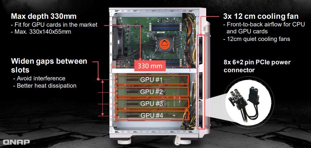 QNAP TS 2888X GPU