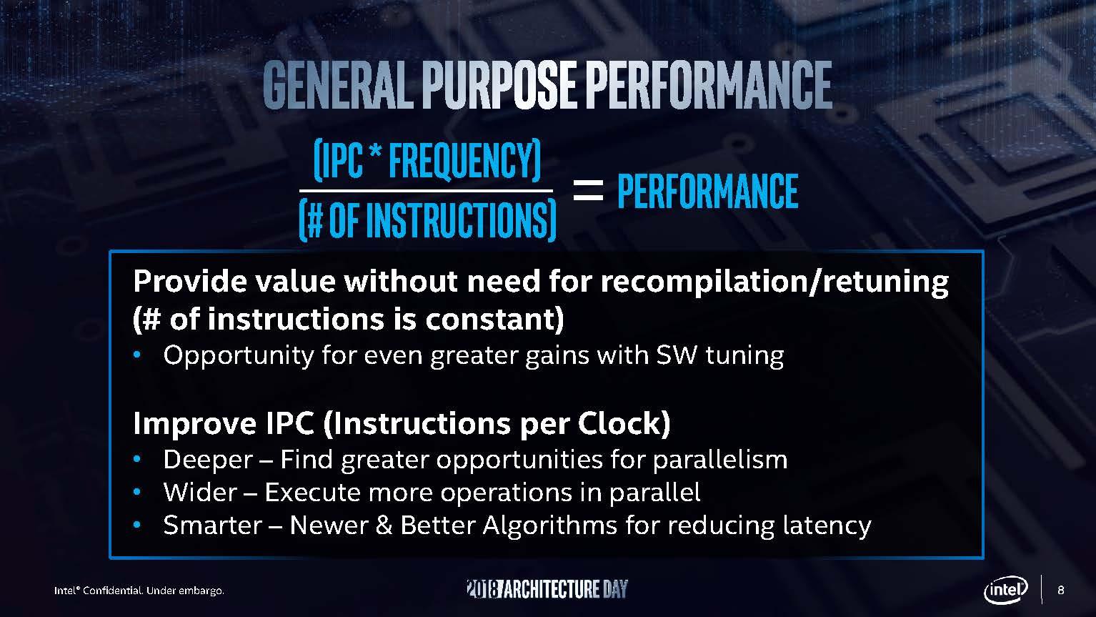 Intel Architecture Day 2018 CPU Core General Purpose Performance