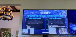 Intel Core Strategy Overview