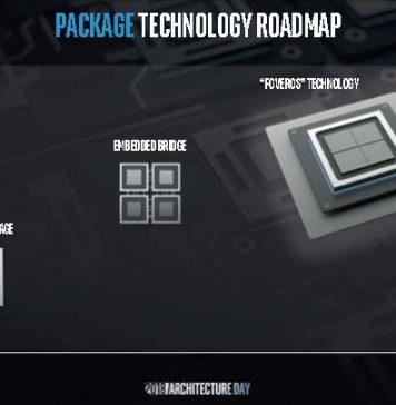 Intel Foveros System Integration 1