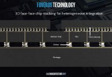 Intel Foveros System Integration 5 How It Works B