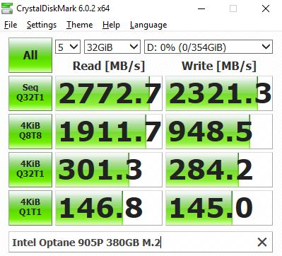 Intel Optane 905P 380GB M.2 CDM 6 Benchmark