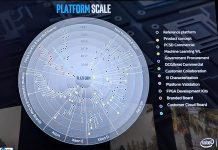 Intel Platform Chart Timeline And Segment Cover