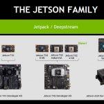 NVIDIA Jetson AGX Xavier Summary - ServeTheHome