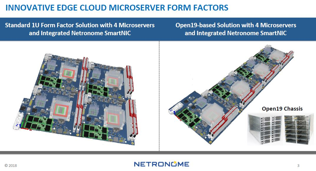 Packet And Netronome Microservers