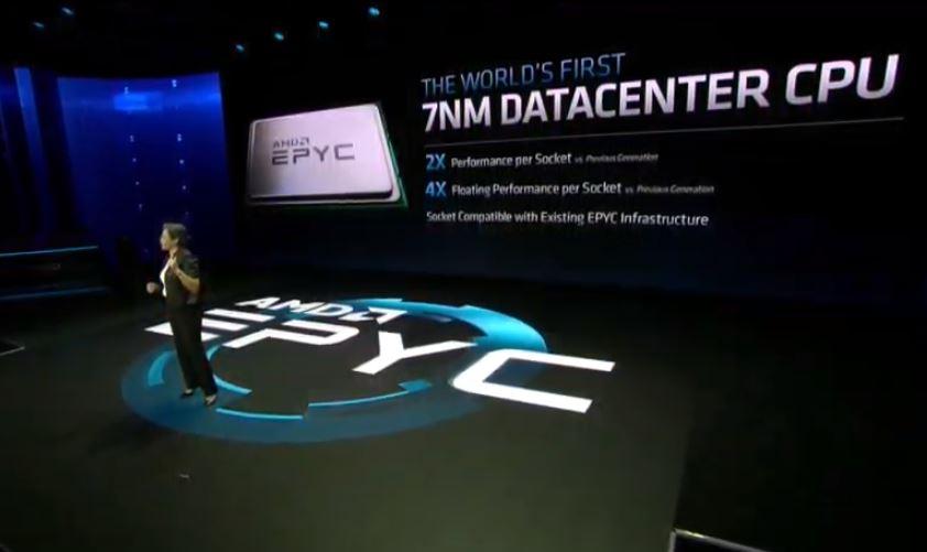 AMD Dr Lisa Su CES 2019 Keynote AMD EPYC Rome