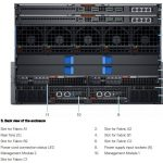 Dell EMC PowerEdge MX Rear Diagram