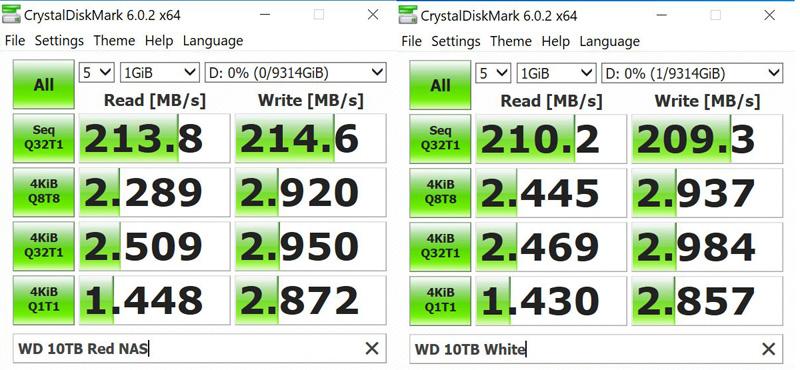 Easystore WD 10TB White Label CrystalDiskMark