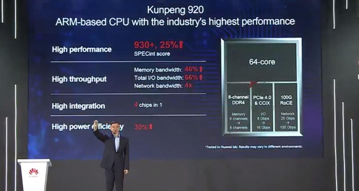 Huawei Kunpeng 920 Performance