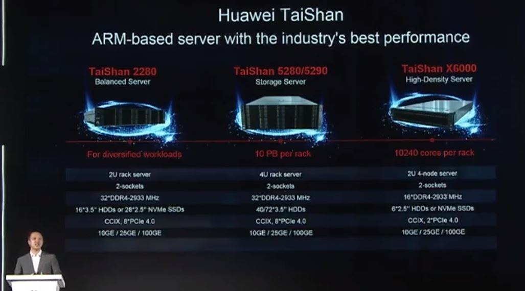 Huawei TaiShan Servers