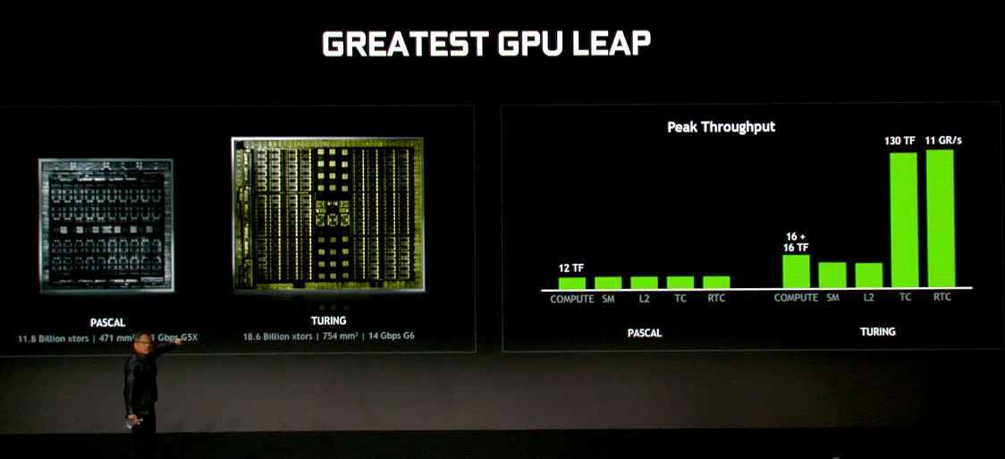 NVIDIA Pascal To Turing CES 2019