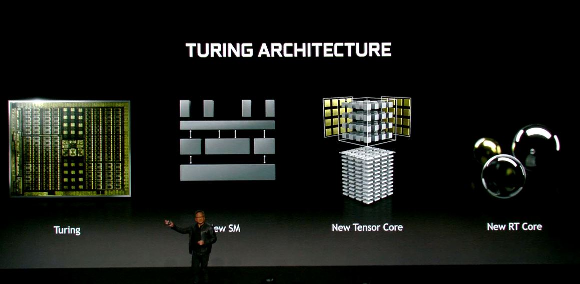 NVIDIA Turing Architecture CES 2019