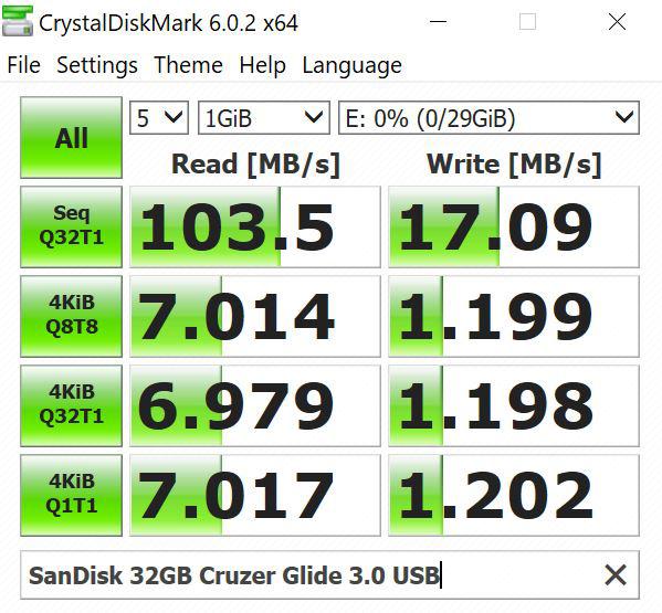 SanDisk 32GB Cruzer Glide