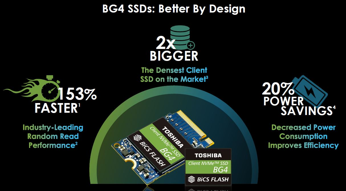 Toshiba BG4 Series BGA NVMe SSD Improvements 1