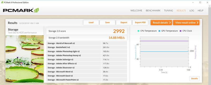 WD 10TB White PCMark 8