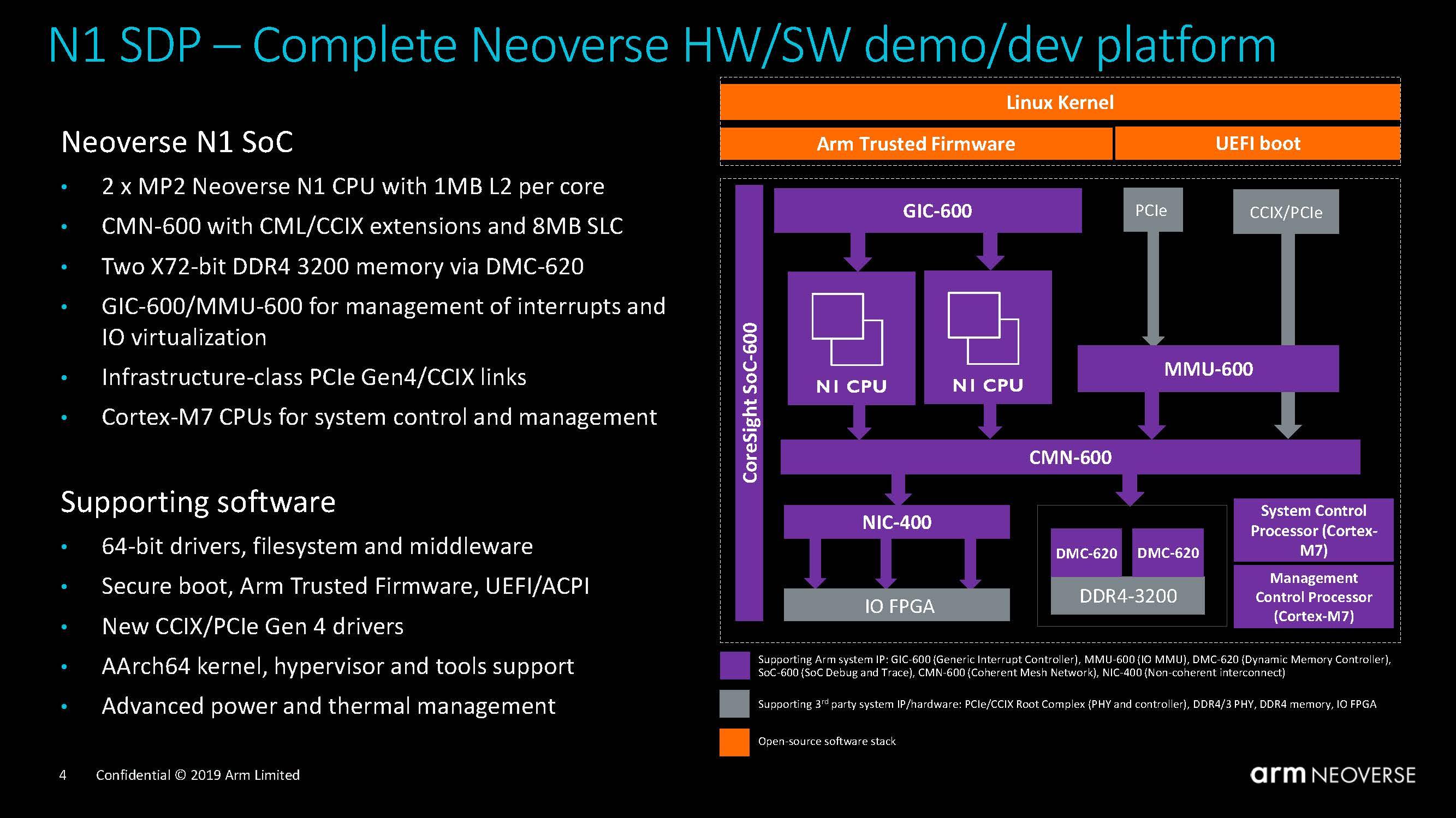 Arm Neoverse N1 System Development Platform 2