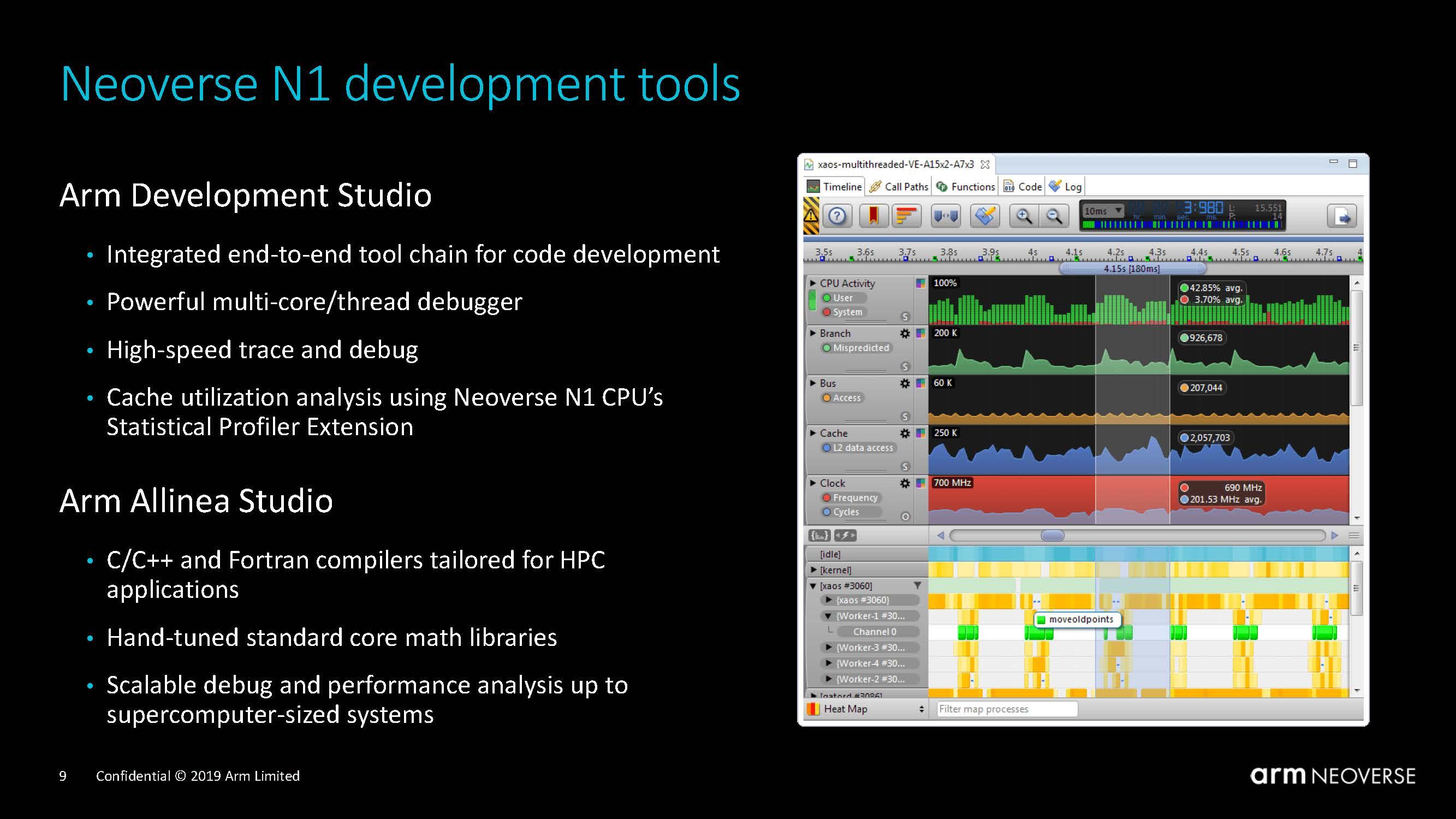 Arm Neoverse N1 System Development Platform Software Tools