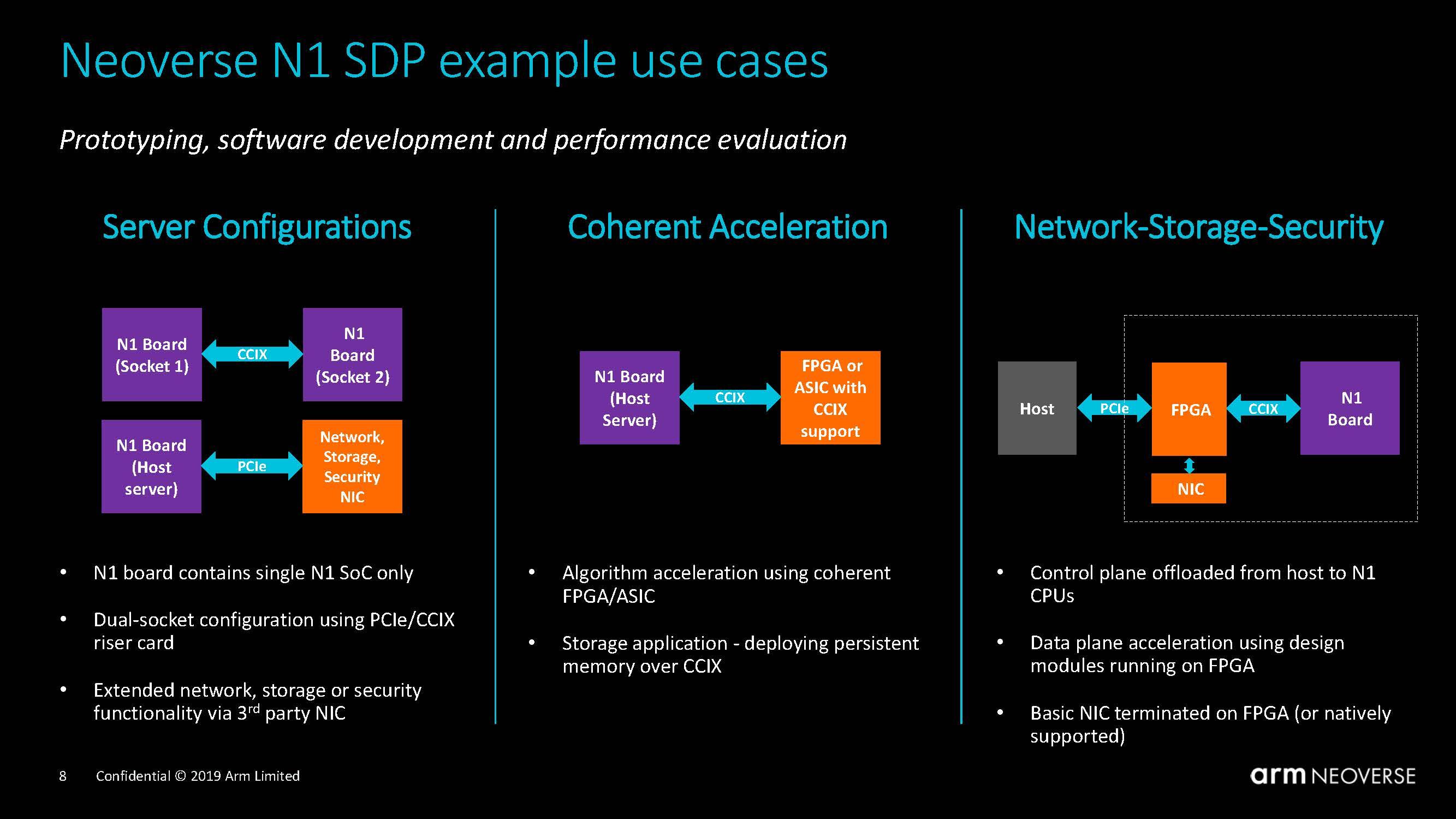 Arm Neoverse N1 System Development Platform Use Cases