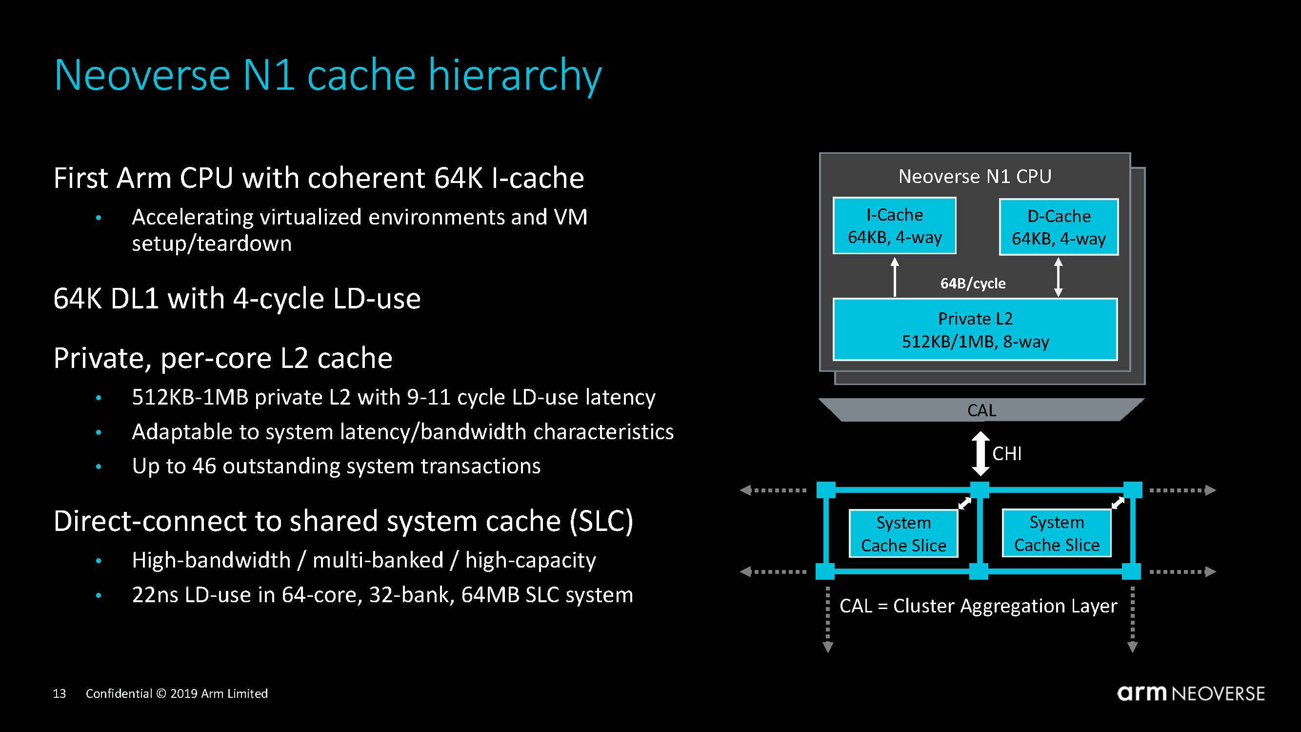 Arm Neoverse N1 Tech Day Cache Hierarchy