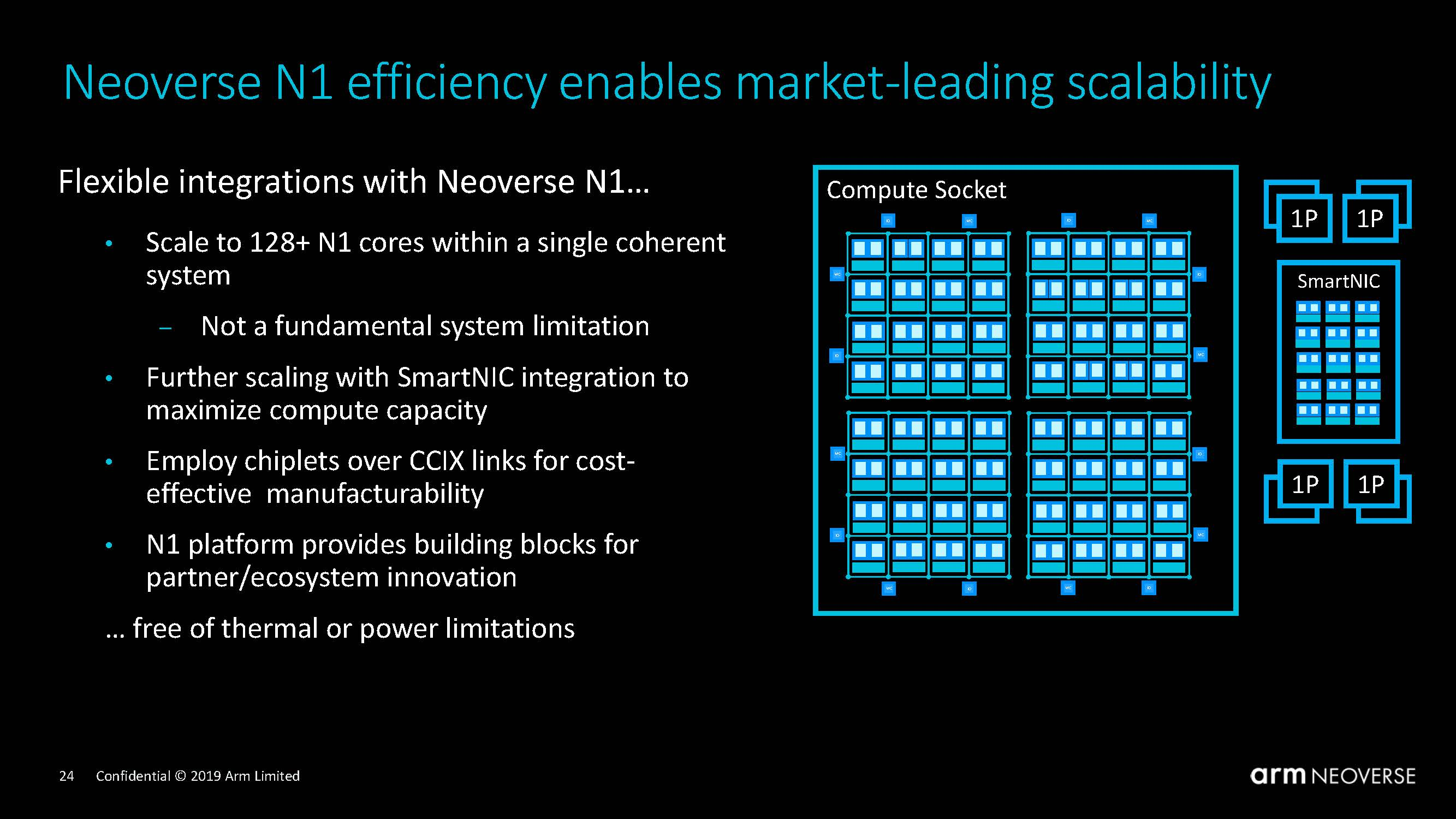 Arm Neoverse N1 Tech Day Efficiency