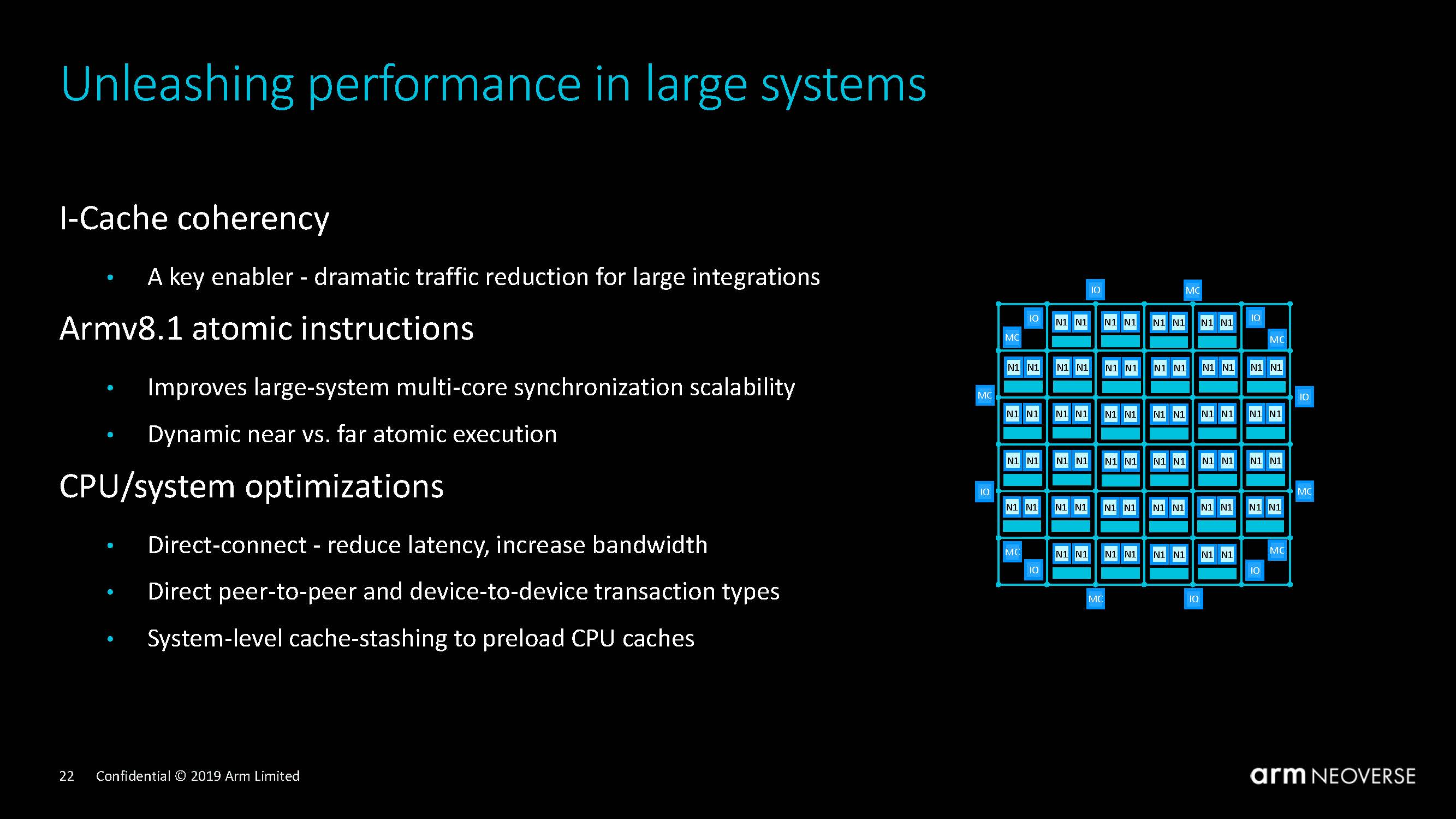 Arm Neoverse N1 Tech Day Large Systems