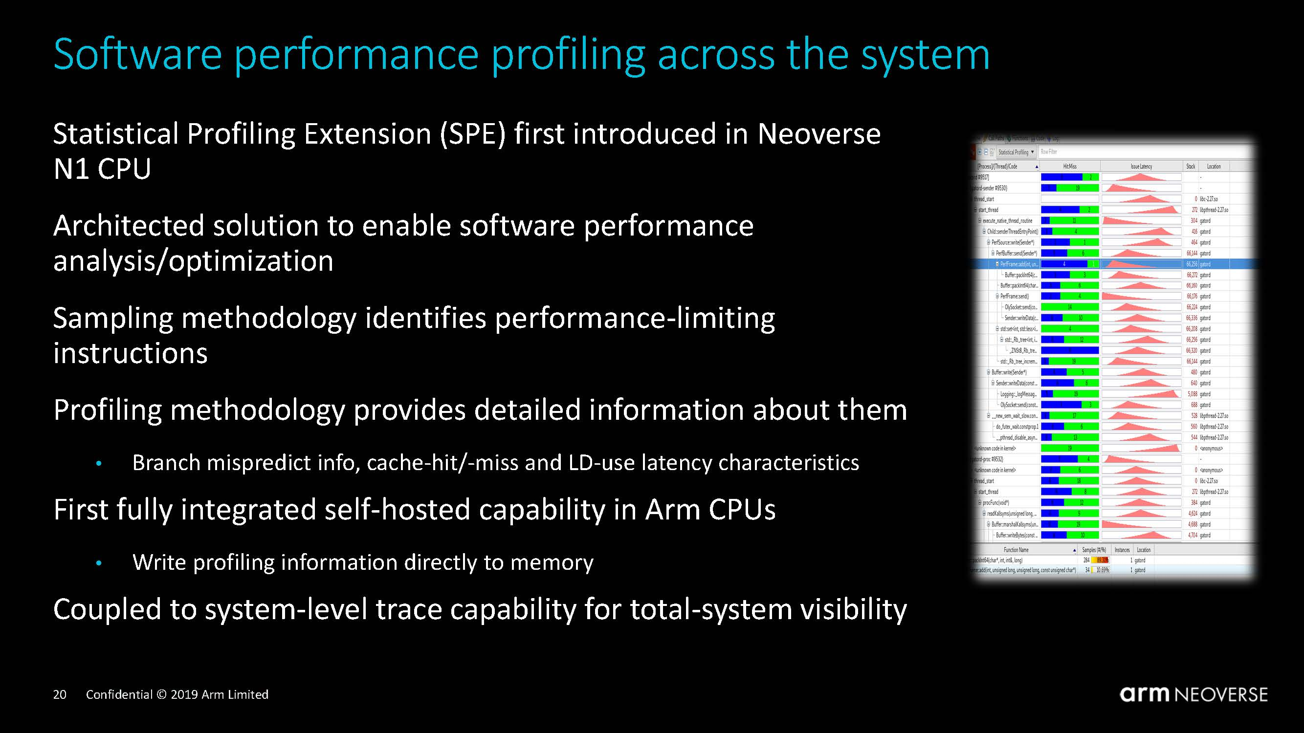 Arm Neoverse N1 Tech Day Software Performance Profiling