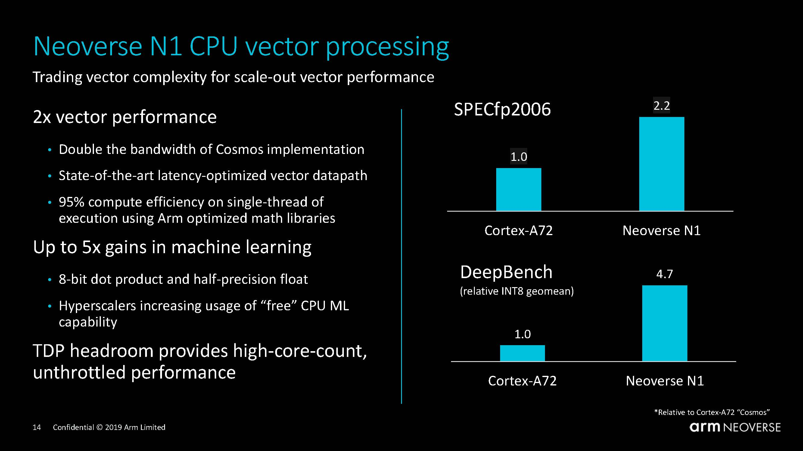 Arm Neoverse N1 Tech Day Vector Processing
