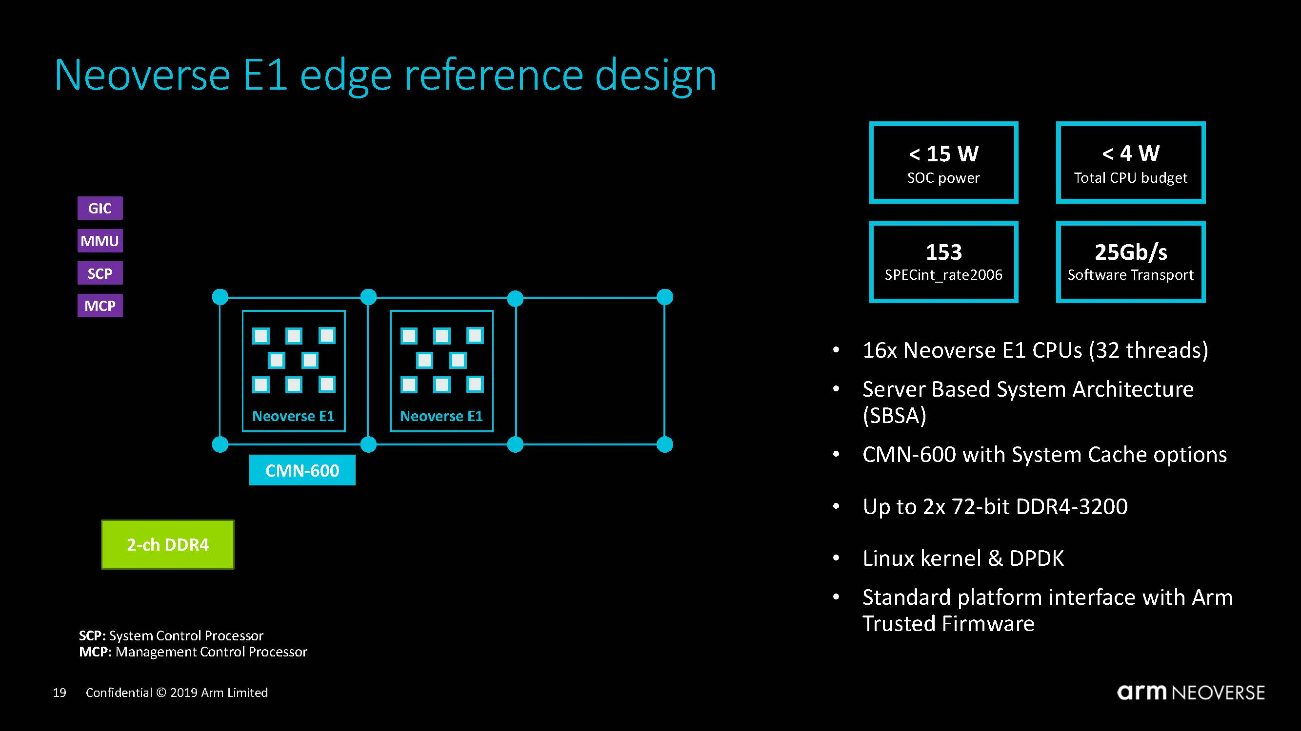 Arm Neoverse Tech Day 2019 Neoverse E1 Edge Reference Design 8C