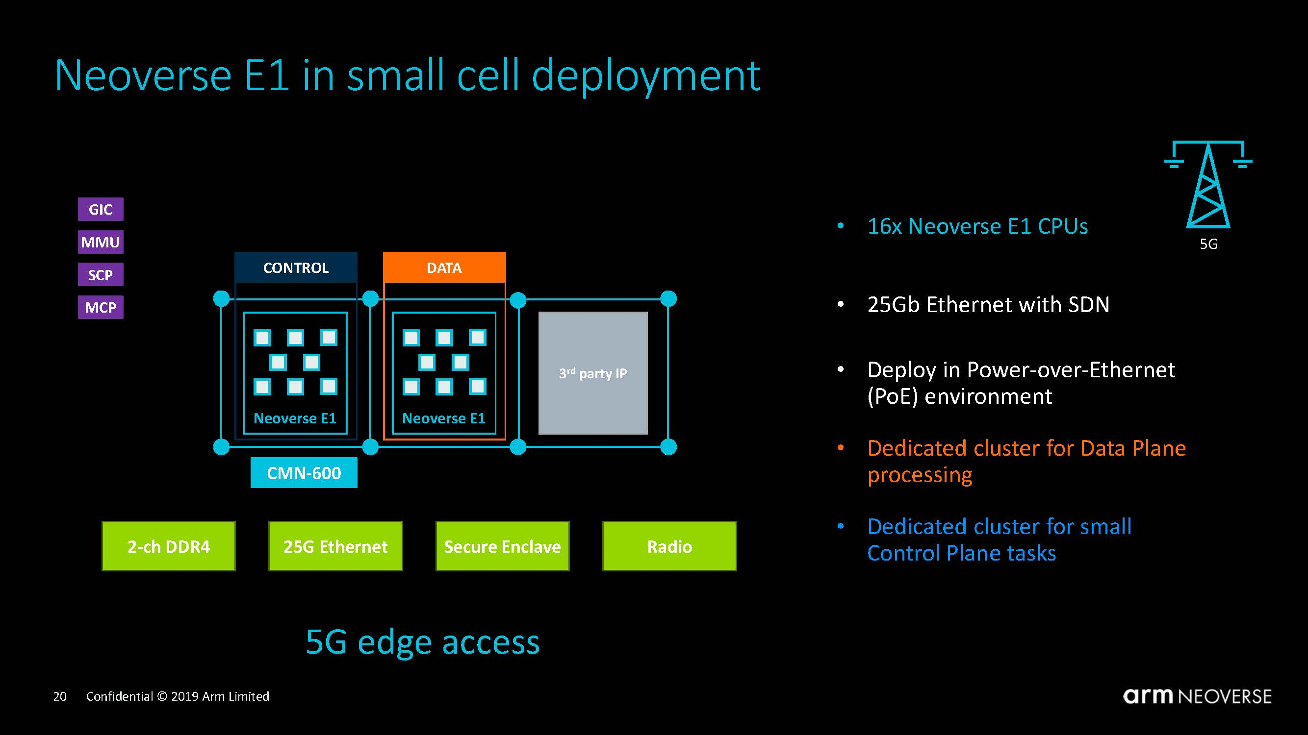 Arm Neoverse Tech Day 2019 Neoverse E1 Small Cell Example
