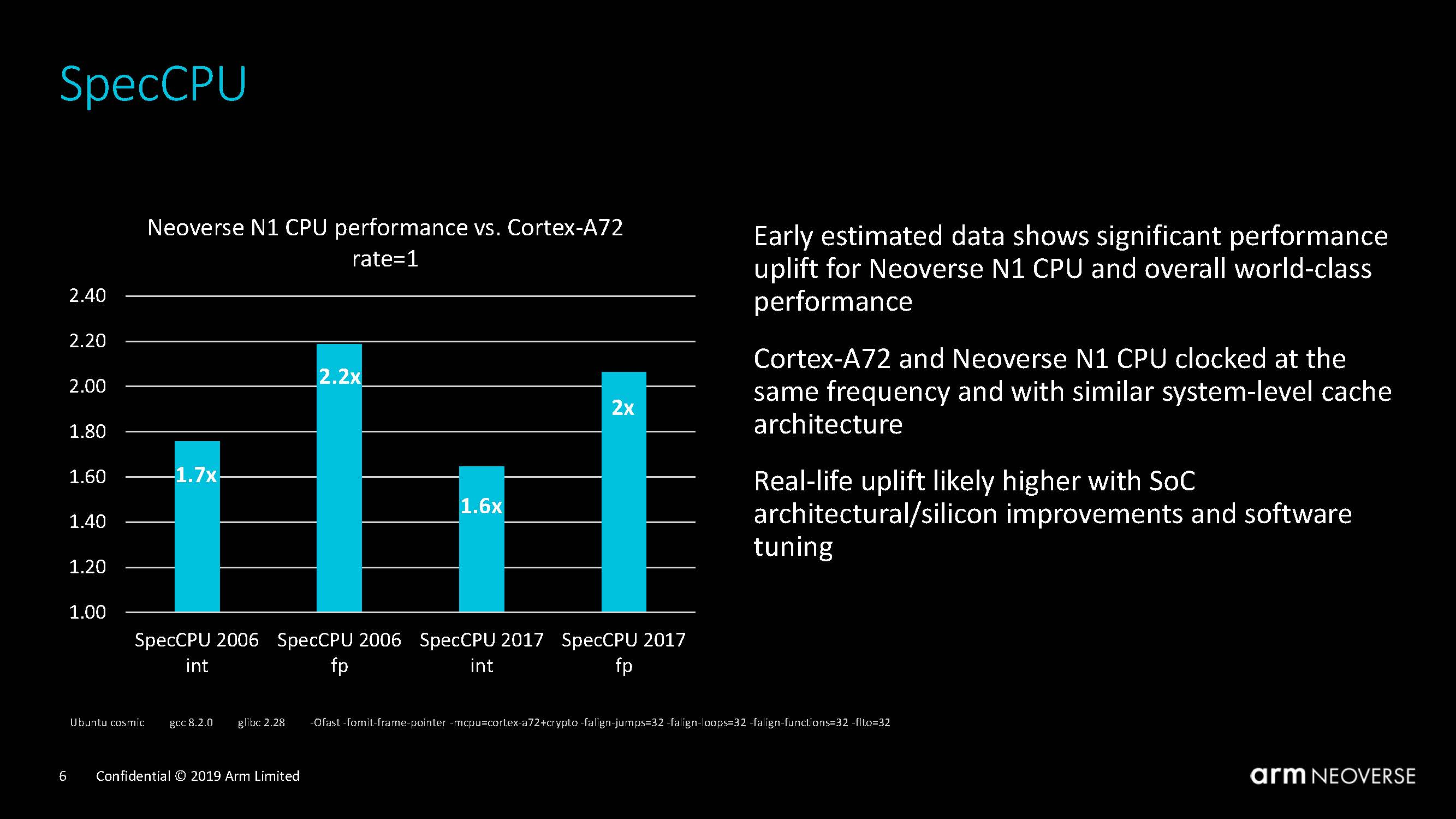 Arm Neoverse Tech Day 2019 SPEC CPU Gains N1 Over Cortex A72