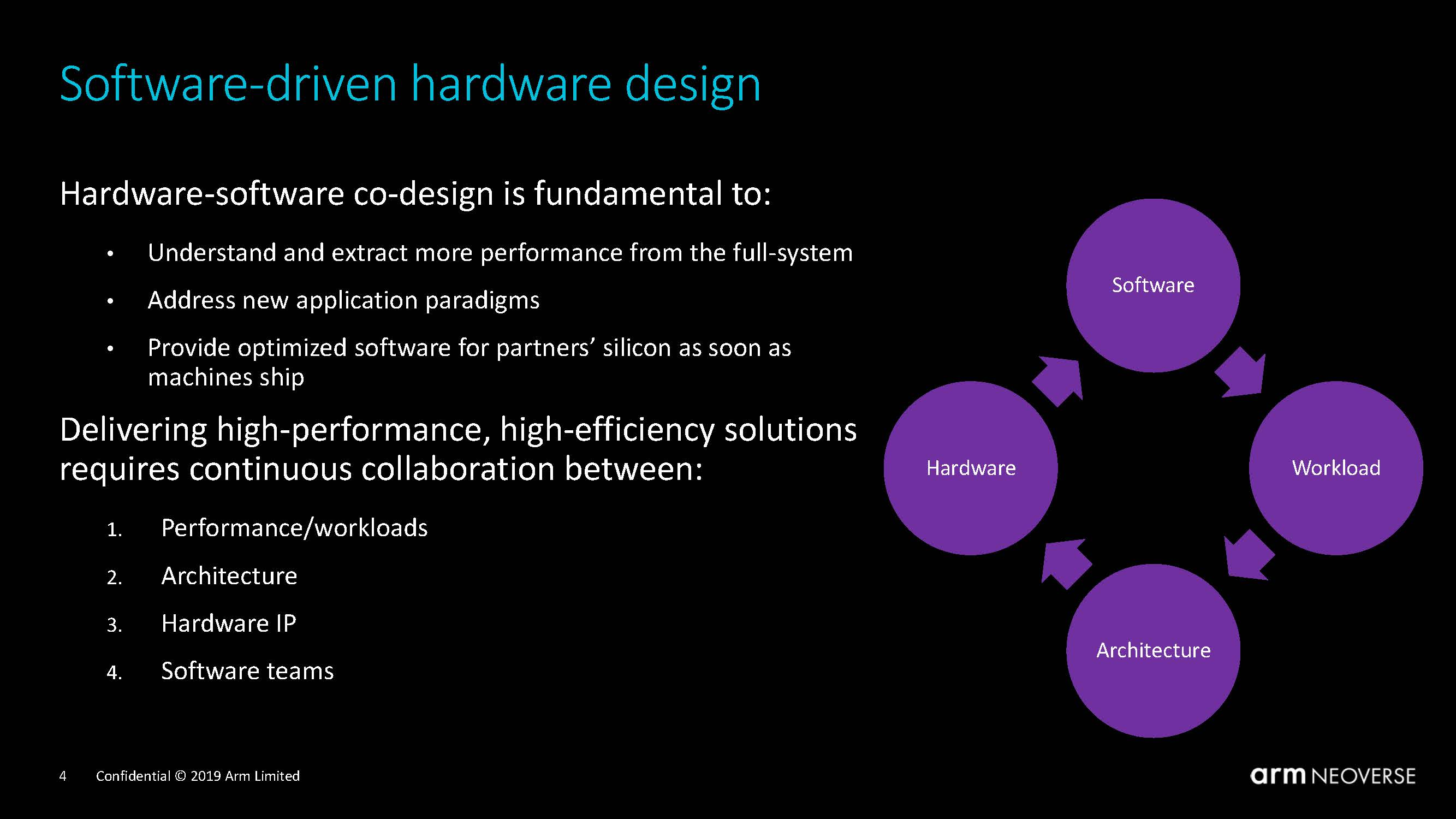 Arm Neoverse Tech Day 2019 Software Driven HW Design