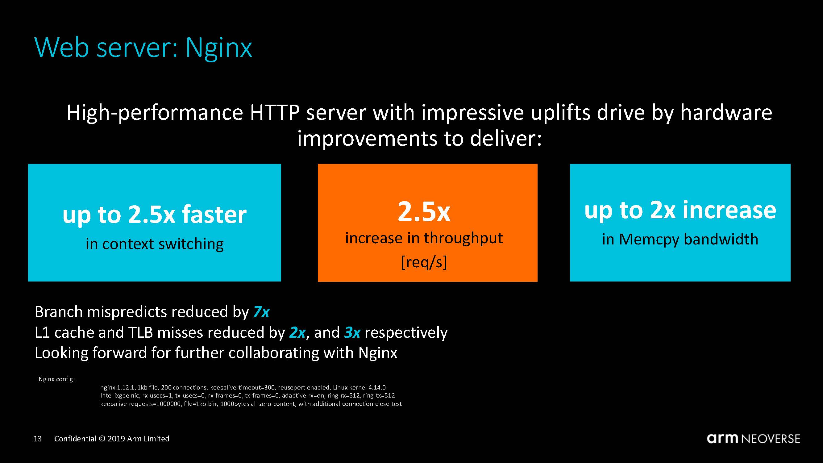 Arm Neoverse Tech Day 2019 Nginx Performance